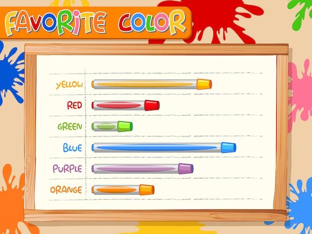 Cartela de cores favoritas
