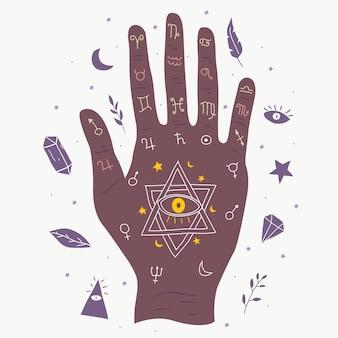 Cartomante mão com diagrama quiromancia