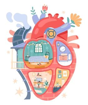 Casa doce de coração. ficar em casa, órgão anatômico com cômodos internos, aorta, veias e artérias, interiores com móveis. conceito de vetor