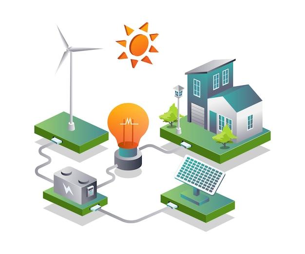 Casa inteligente com painéis solares e bateria de lâmpada