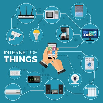 Casa inteligente e conceito de internet das coisas com ícones lisos.