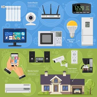 Casa inteligente e internet