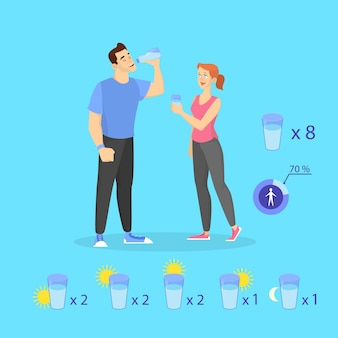 Casal bebe água. quanta água você precisa