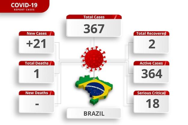 Casos confirmados de coronavírus no brasil. modelo de infográfico editável para atualização de notícias diárias. estatísticas do vírus corona por país.