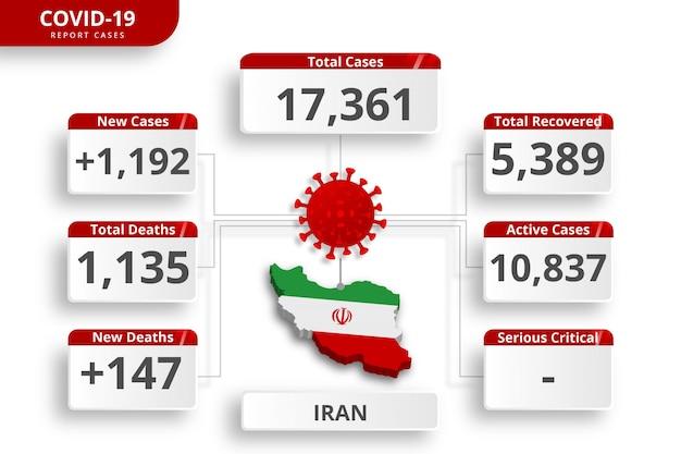 Casos confirmados de coronavírus no irã. modelo de infográfico editável para atualização de notícias diárias. estatísticas do vírus corona por país.