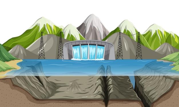 Cena da natureza com paisagem subaquática da barragem