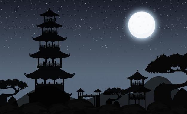 Cena de fundo com céu escuro no templo