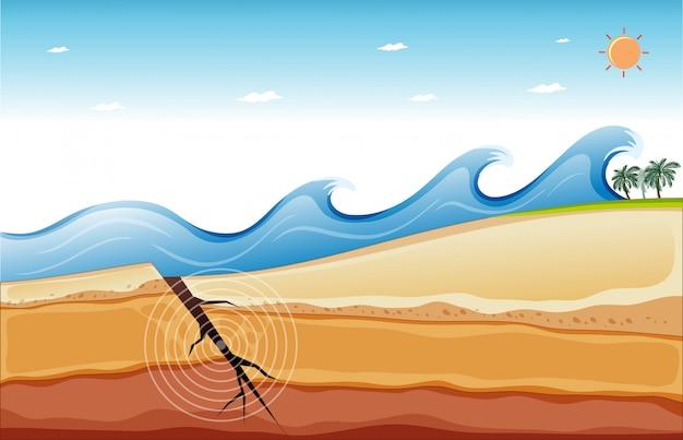 Cena de fundo com grandes ondas e terremoto no fundo do oceano