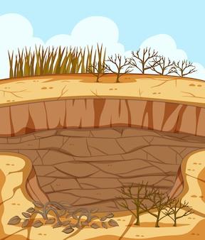 Cena de paisagem seca e rachada com plantas mortas