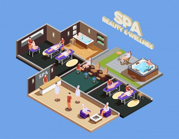 Centro de spa isométrico