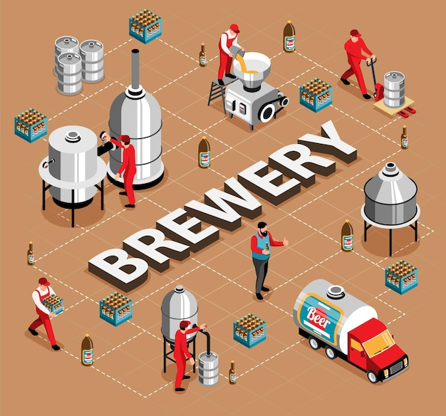 Cervejaria comercial cervejaria cervejaria cervejaria moagem moagem resfriamento fermentação processo de engarrafamento caixas transporte fluxograma isométrico ilustração