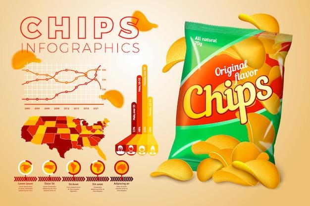 Chips 3d realistas de vetor embalados com ícones de infográficos de negócios e gráficos isolados em brilhante