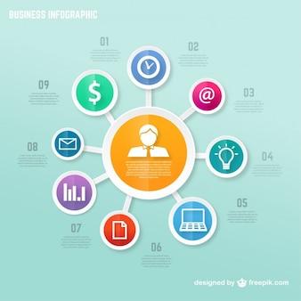 Ciclo de negócios infográfico