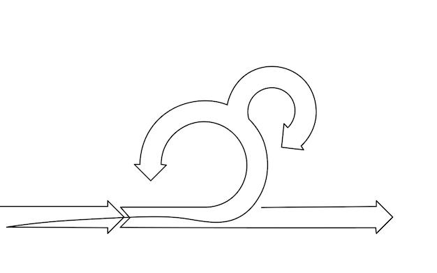 Ciclo de vida do projeto de desenvolvimento ágil de arte de linha única contínua. conceito de estratégia do sistema de teste. planejamento flexível de baixo poli da seta do círculo. desenha um esboço de esboço de traço desenho ilustração vetorial.