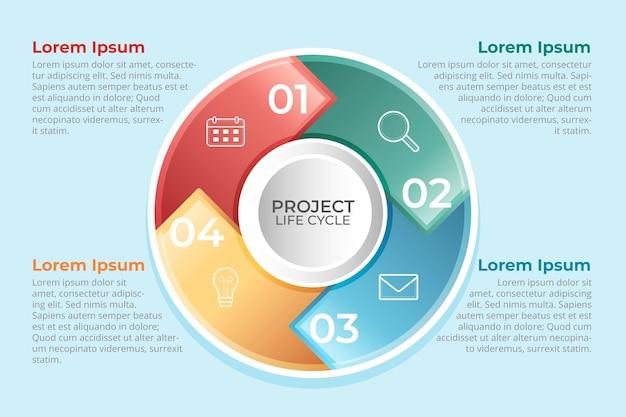 Ciclo de vida do projeto de design plano