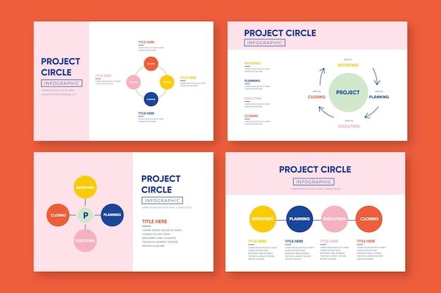 Ciclo de vida do projeto em design plano