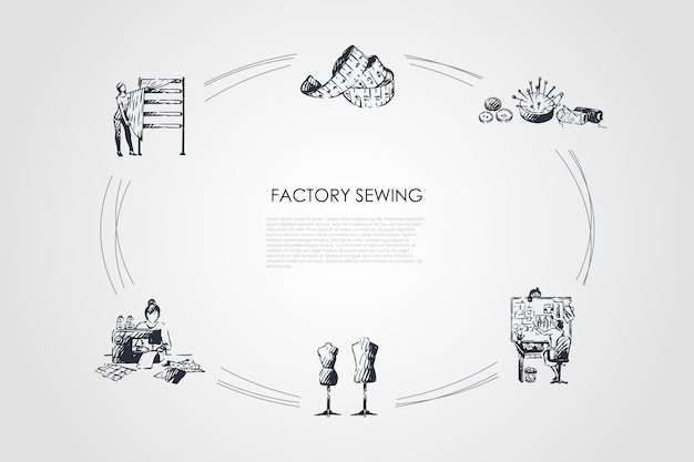Ciclo desenhado à mão de costura de fábrica
