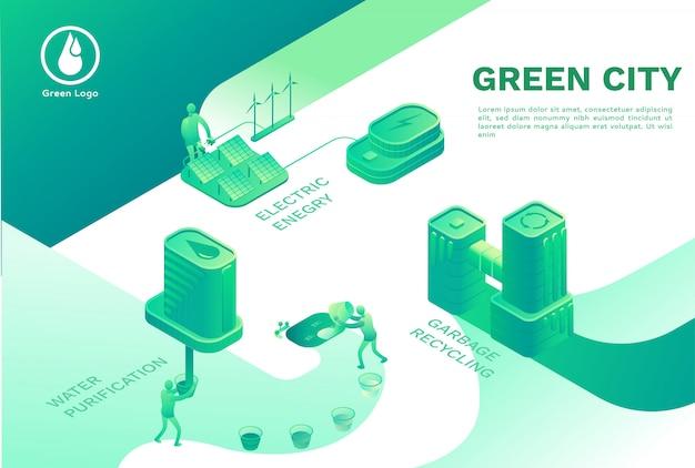 Cidade ecológica verde com a página de destino de tecnologias inteligentes