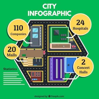 Cidade infografia hexagonal