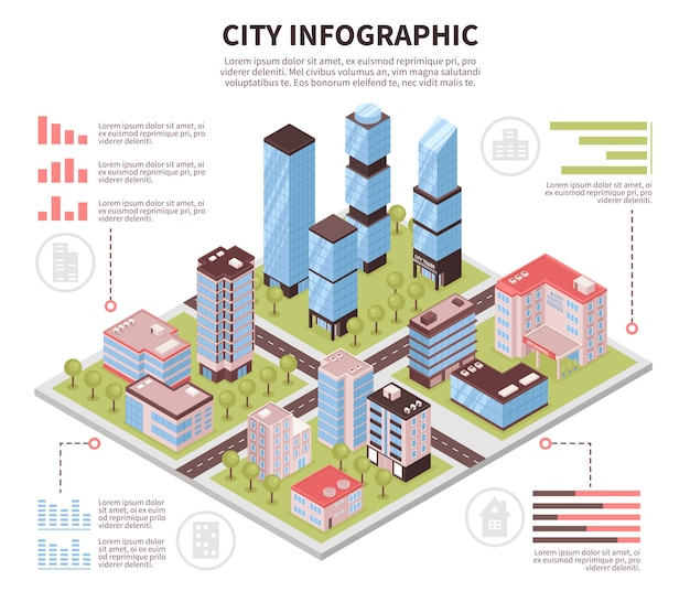 Cidade infográfico cartaz isométrico