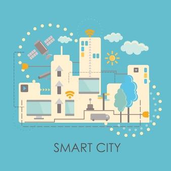 Cidade inteligente.