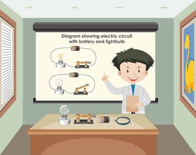 Cientista explicando circuito elétrico com bateria e lâmpada