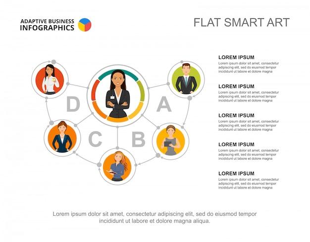 Cinco círculos conectados processar modelo de gráfico para apresentação. dados da empresa.