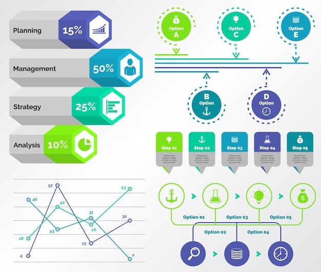 Cinco conjuntos de modelos de análise