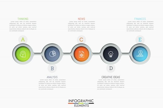 Cinco elementos circulares conectados com pictogramas dentro e caixas de texto