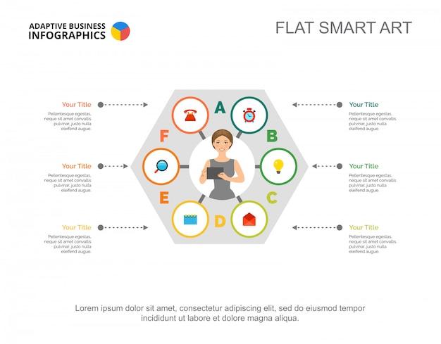 Cinco elementos de marketing modelo de gráfico para apresentação.