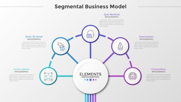 Cinco elementos redondos de papel branco com símbolos de linha fina dentro circundam o círculo principal no centro. conceito de modelo de negócio segmentado com 5 etapas. modelo de design moderno infográfico. ilustração vetorial.