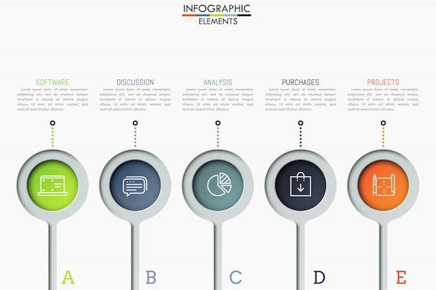 Cinco elementos redondos separados com ícones de linha fina dentro e caixas de texto.