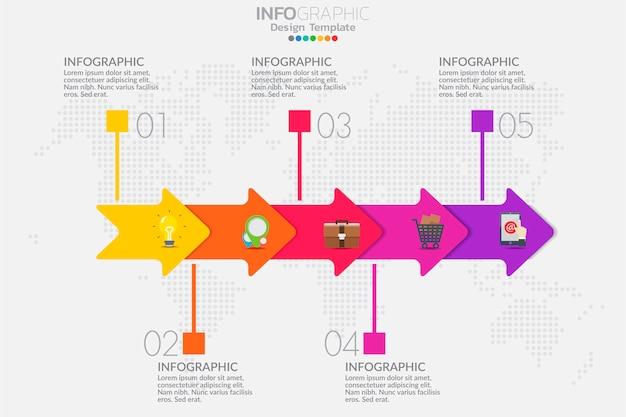 Cinco etapas cronograma infográfico modelo projeto vector