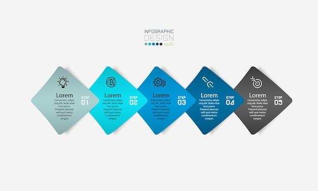Cinco etapas da pipa moderna podem ser usadas com publicidade