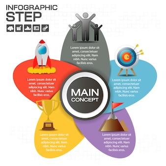 Cinco etapas infográfico design elements.
