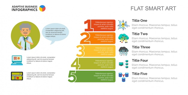 Cinco etapas modelo de corrediça de tecnologias de ti