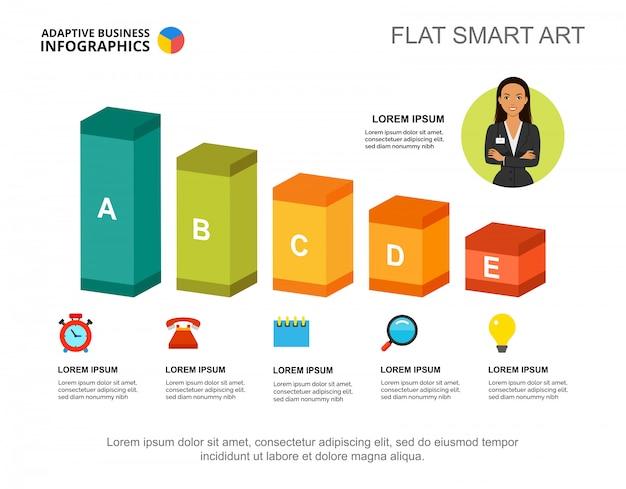 Cinco etapas planejam modelo de gráfico de processo para apresentação