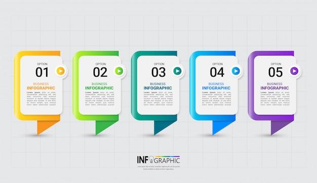 Cinco etapas timeline infographics design template.