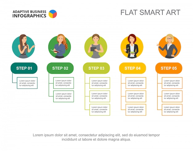 Cinco fluxograma infográfico. modelo editável para diagrama de etapas, gráfico de processo.