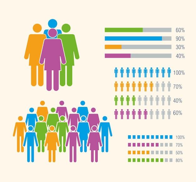 Cinco ícones de infográfico de população
