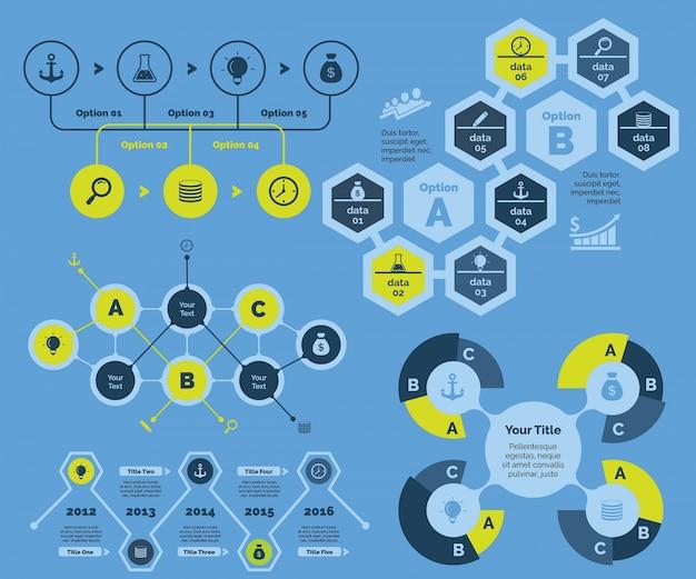 Cinco modelos de diagramas de consultoria definidos