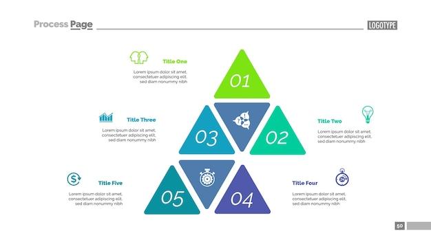 Cinco opções abordar modelo de slide