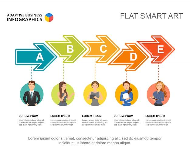 Cinco setas processam o modelo de gráfico. dados da empresa. elementos abstratos do diagrama, gráfico.