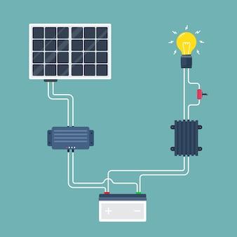 Circuito de células solares. energia natural. ilustração.