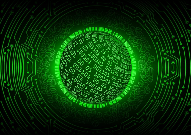 Circuito de cyber mundo verde tecnologia conceito futuro fundo