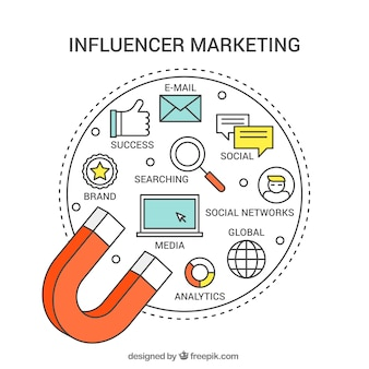 Circular influencer marketing vector com ímã