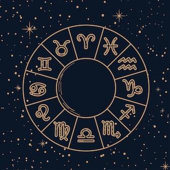 Círculo astrológico do zodíaco