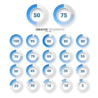Círculo da carta de elementos de infographic com indicação das porcentagens, cor azul.