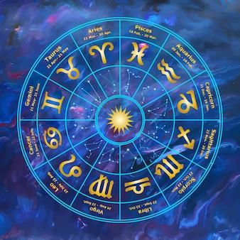 Círculo de cores com ilustração dos signos do zodíaco.