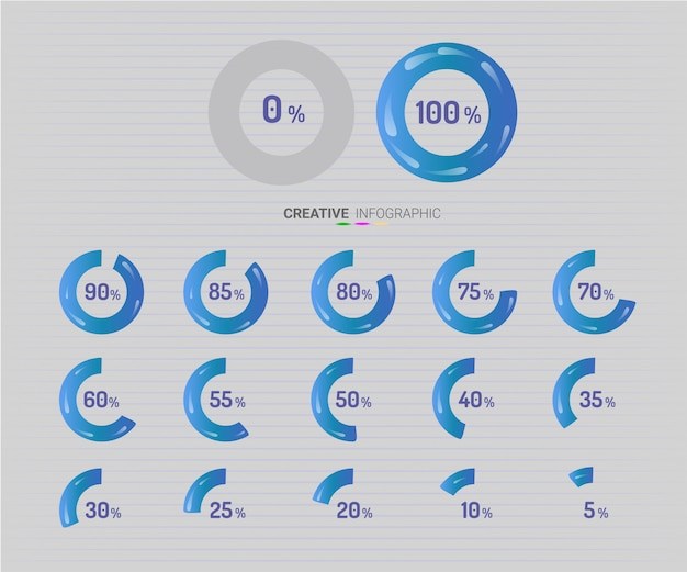 Círculo de elementos de infográfico com indicação de porcentagens
